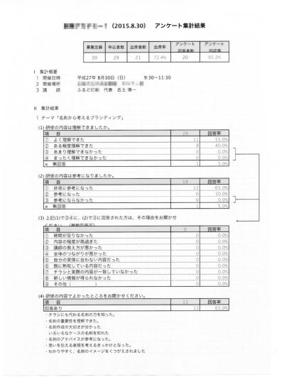 hyoka-1508-01